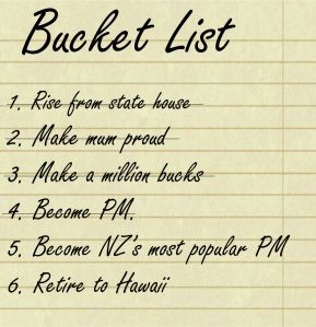 Key Bucket List