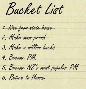 Key Bucket List