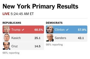 new-york-primary-results