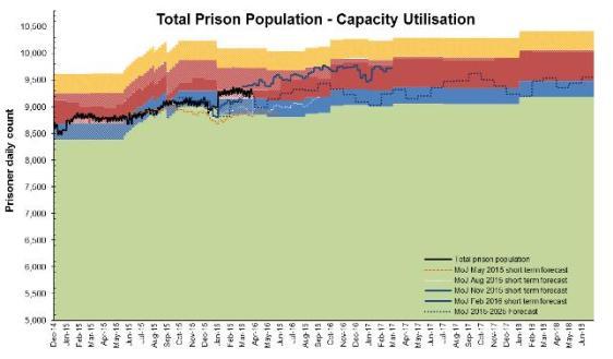 NZ prison population.jpg
